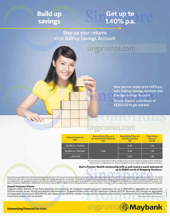 8 Apr Interest Rates on Deposits