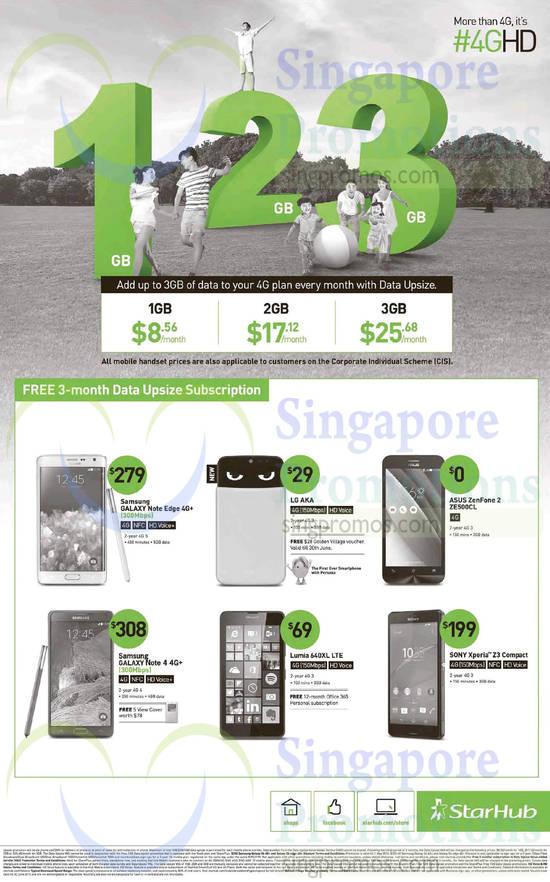 Samsung Galaxy Note Edge, Samsung Galaxy Note 4, LG AKA, Asus Zenfone 2 ZE500CL, Lumia 640XL, Sony Xperia Z3 Compact