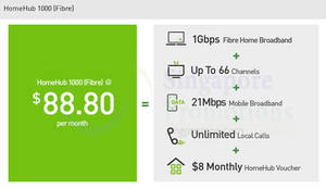 Starhub Port Discount Feb 2018