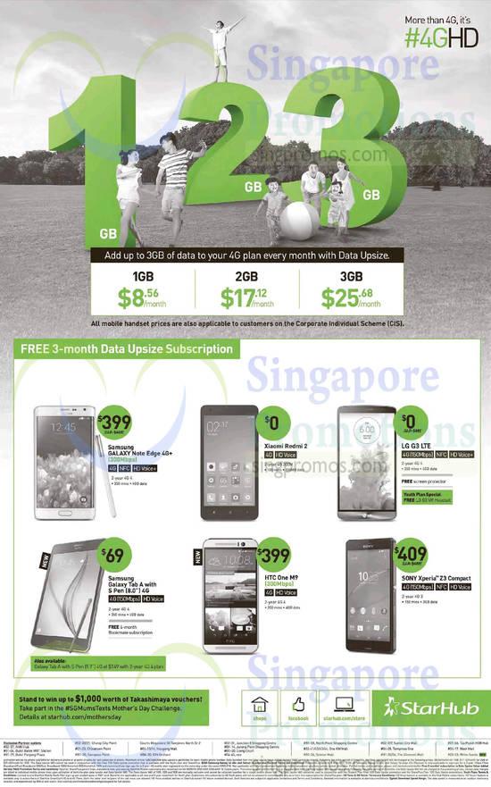 Samsung Galaxy Note Edge, Samsung Galaxy Tab A 8.0, Xiaomi Redmi 2, HTC One M9, LG G3, Sony Xperia Z3 Compact