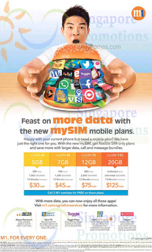 Featured image for M1 Home Broadband, Mobile & Other Offers 19 – 25 Sep 2015