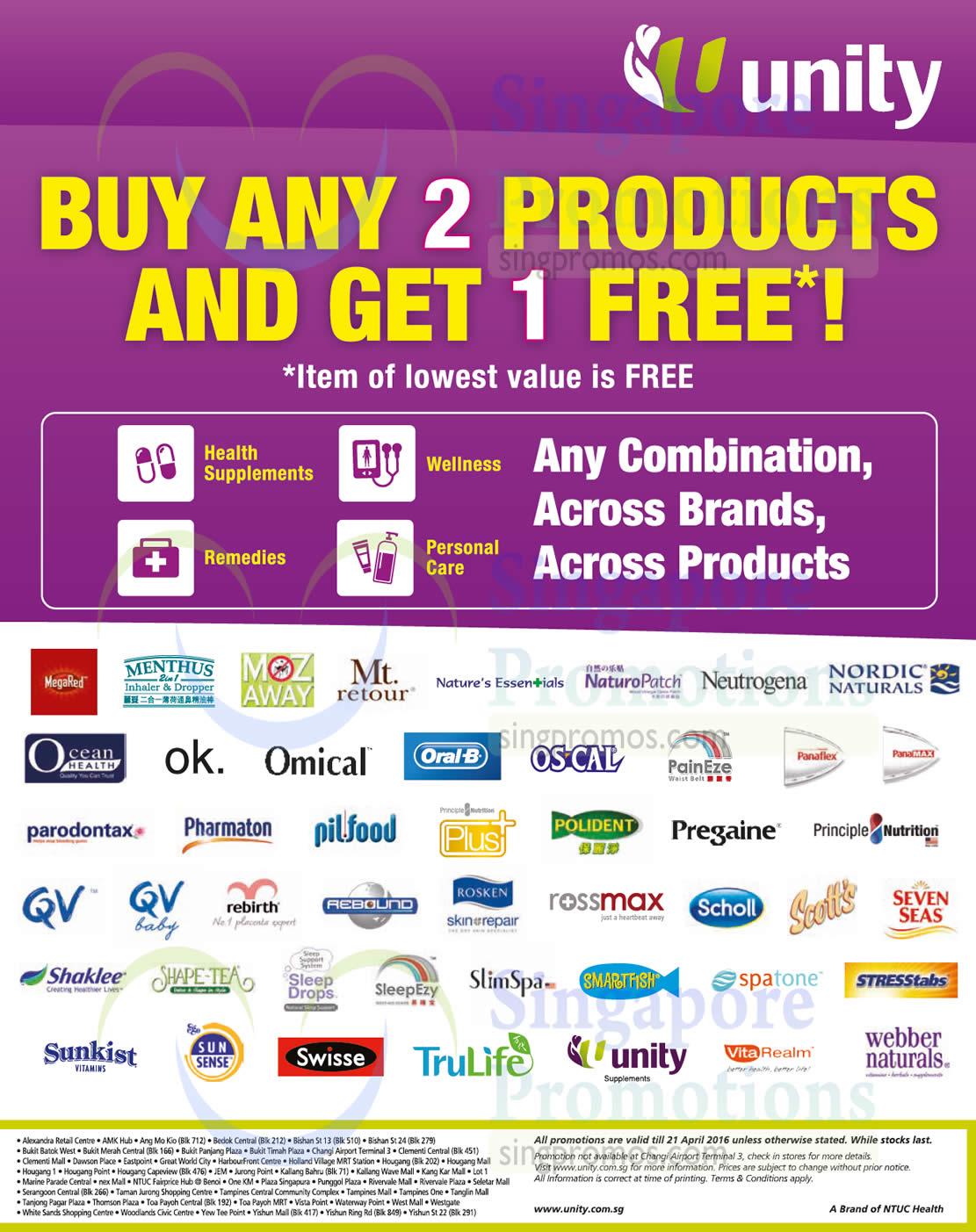 Categories, Participating Brands, Retail Outlets