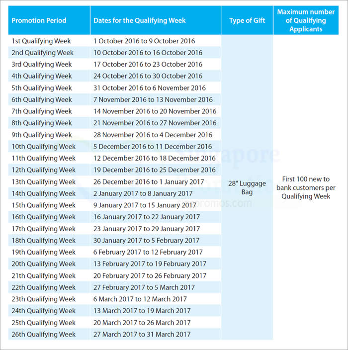 how to cancel anz credit card online