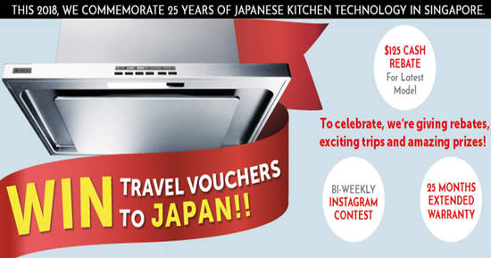 Win Travel Vouchers feat 28 May 2018