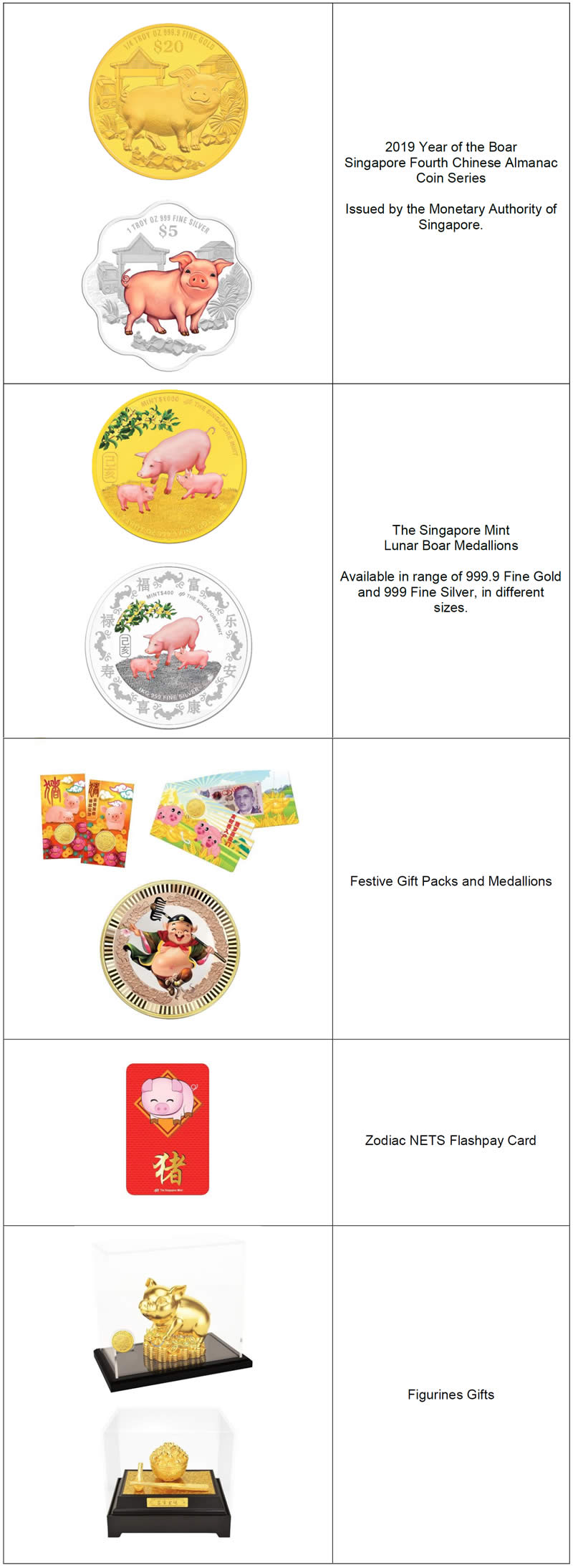 The Singapore Mint's Year of the Boar Lunar Fair from 1 – 13