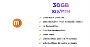Featured image for M1 releases new $25/mth plan with 30GB data, 1,000 mins, 1,000 SMS & more from 28 May 2019